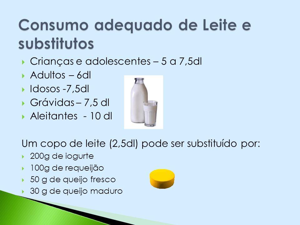Crianças e adolescentes – 5 a 7,5dl Adultos – 6dl Idosos -7,5dl Grávidas – 7,5 dl Aleitantes - 10 dl Um copo de leite (2,5dl) pode ser substituído por: 200g de iogurte 100g de requeijão 50 g de queijo fresco 30 g de queijo maduro