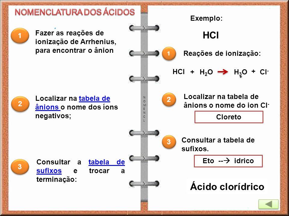 Fazer as reações de ionização de Arrhenius, para encontrar o ânion Localizar na tabela de ânions o nome do ion Cl - NOMENCLNOMENCL Localizar na tabela
