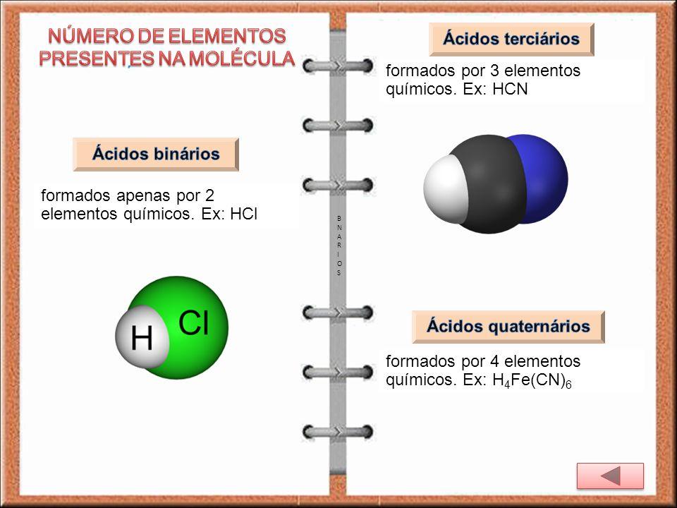 formados apenas por 2 elementos químicos. Ex: HCl BNARIOSBNARIOS formados por 3 elementos químicos. Ex: HCN formados por 4 elementos químicos. Ex: H 4