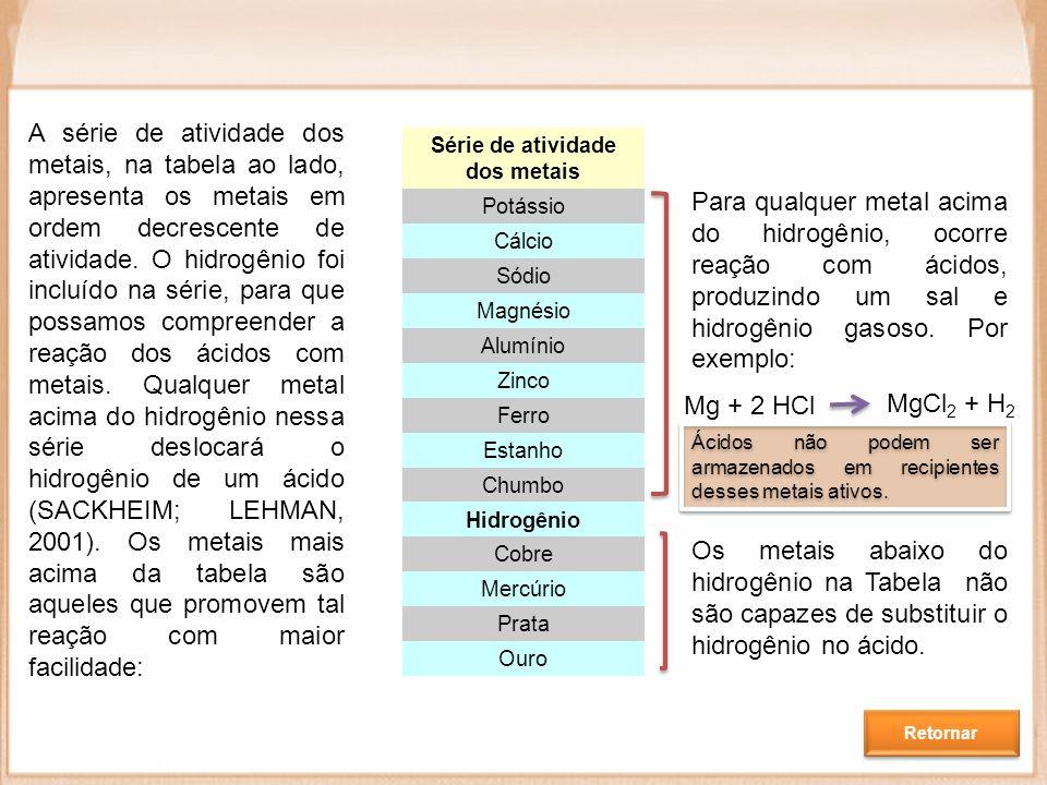 METAL A série de atividade dos metais, na tabela ao lado, apresenta os metais em ordem decrescente de atividade. O hidrogênio foi incluído na série, p