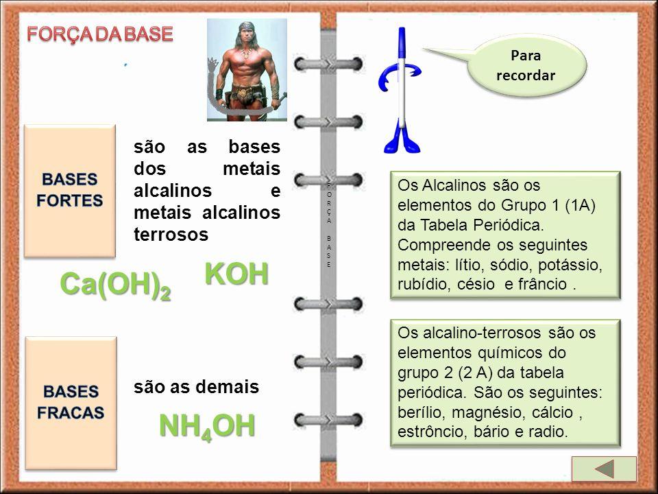 FORÇA BASEFORÇA BASE são as bases dos metais alcalinos e metais alcalinos terrosos Os Alcalinos são os elementos do Grupo 1 (1A) da Tabela Periódica.