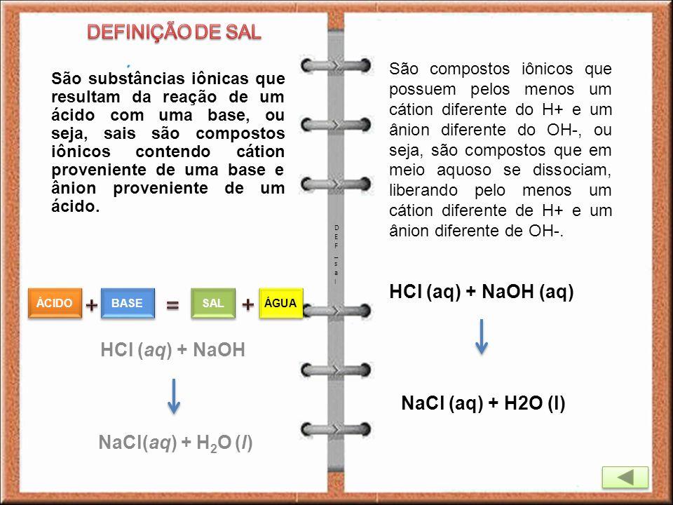 São substâncias iônicas que resultam da reação de um ácido com uma base, ou seja, sais são compostos iônicos contendo cátion proveniente de uma base e