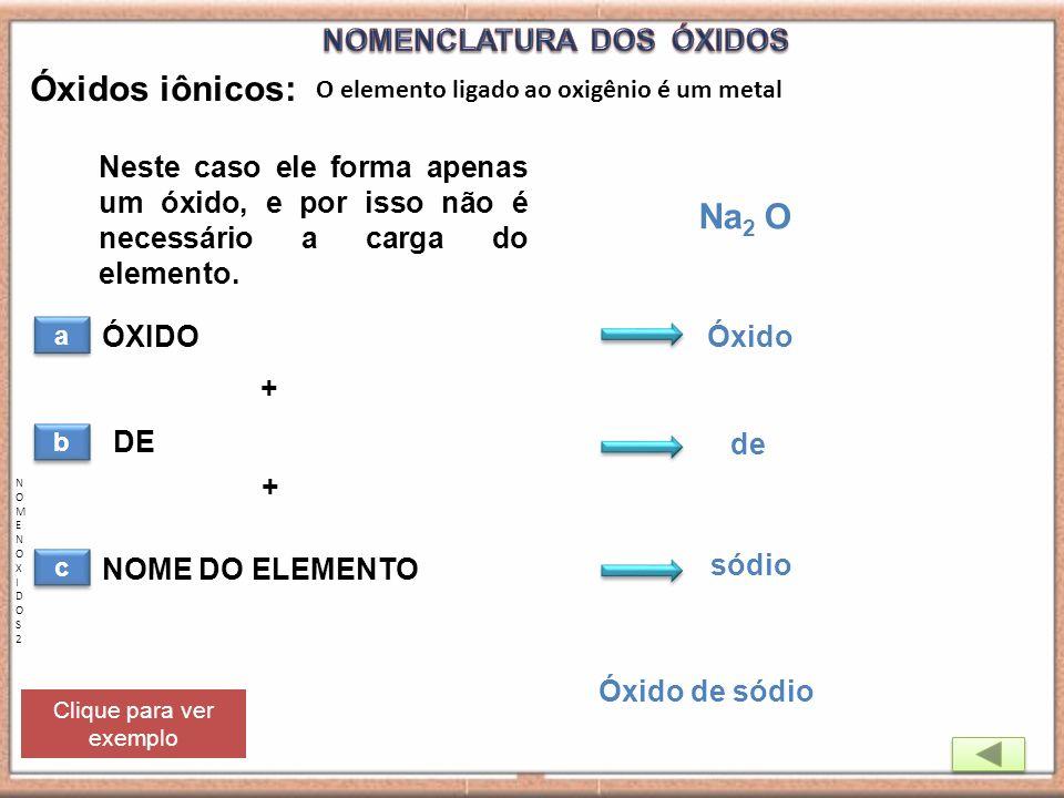 NOMENOXIDOS2NOMENOXIDOS2 Óxidos iônicos: ÓXIDO NOME DO ELEMENTO + Na 2 O Óxido de sódio Óxido de sódio a a b b Clique para ver exemplo O elemento liga