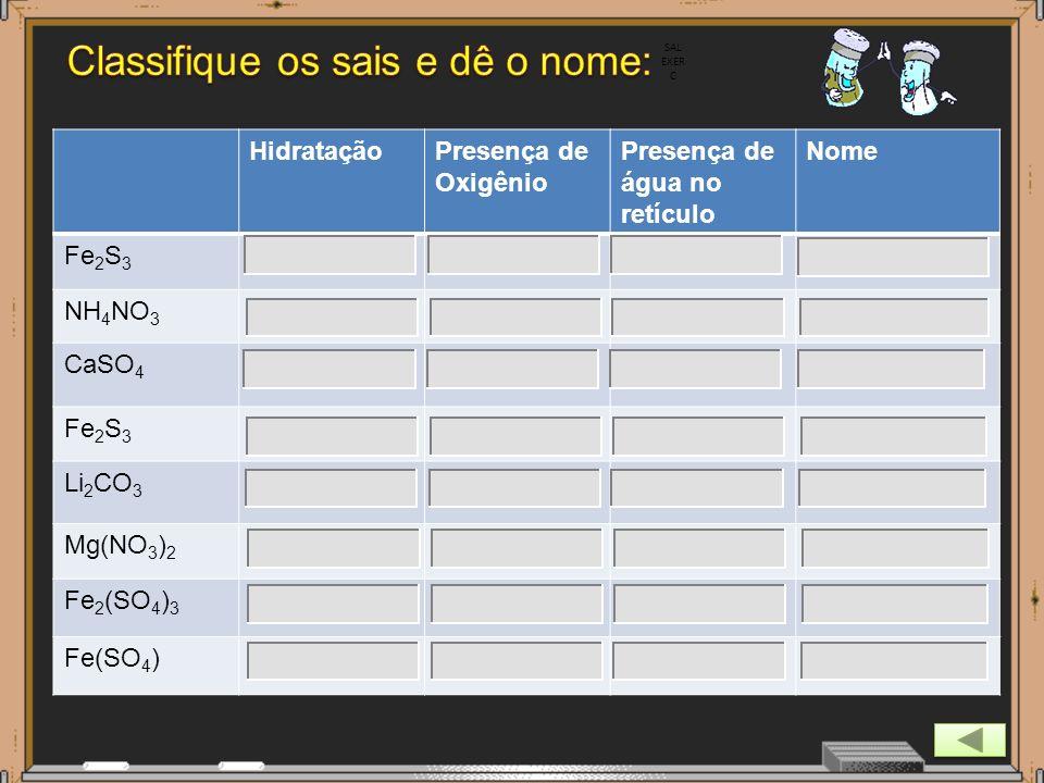 SAL EXER C HidrataçãoPresença de Oxigênio Presença de água no retículo Nome Fe 2 S 3 NH 4 NO 3 CaSO 4 Fe 2 S 3 Li 2 CO 3 Mg(NO 3 ) 2 Fe 2 (SO 4 ) 3 Fe