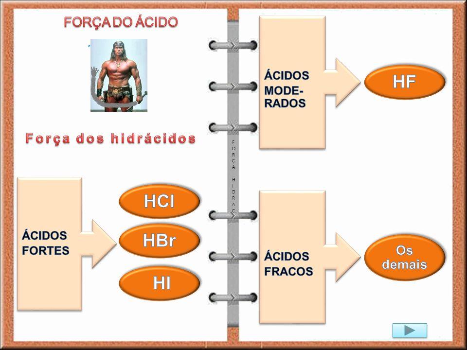 FORÇA HIDRACFORÇA HIDRAC