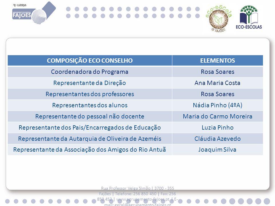 Rua Professor Veiga Simão | 3700 - 355 Fajões | Telefone: 256 850 450 | Fax: 256 850 452 | www.agrupamento-fajoes.pt | E- mail: geral@agrupamento-fajoes.pt ESCOLA EB CESAR ESCOLA EB CESAR ECO CONSELHO