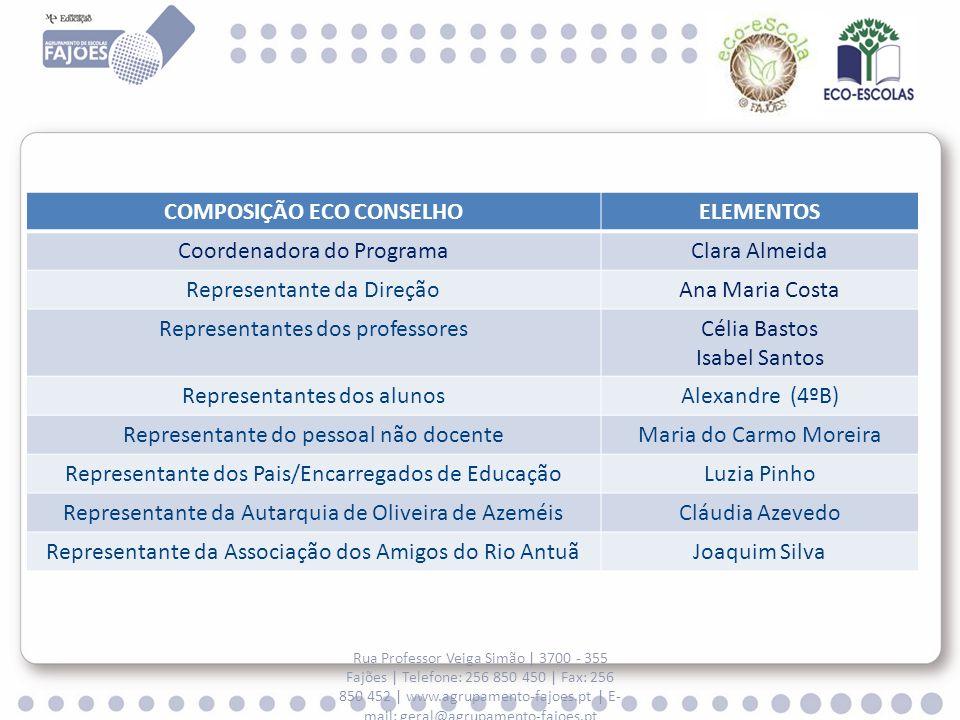 Rua Professor Veiga Simão | 3700 - 355 Fajões | Telefone: 256 850 450 | Fax: 256 850 452 | www.agrupamento-fajoes.pt | E- mail: geral@agrupamento-fajoes.pt ESCOLA EB MACIEIRA ESCOLA EB MACIEIRA ECO CONSELHO