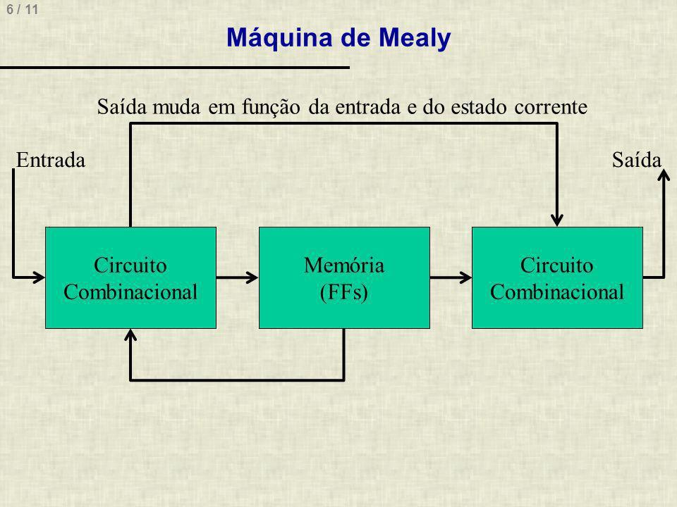 6 / 11 Máquina de Mealy Circuito Combinacional Memória (FFs) Circuito Combinacional EntradaSaída Saída muda em função da entrada e do estado corrente
