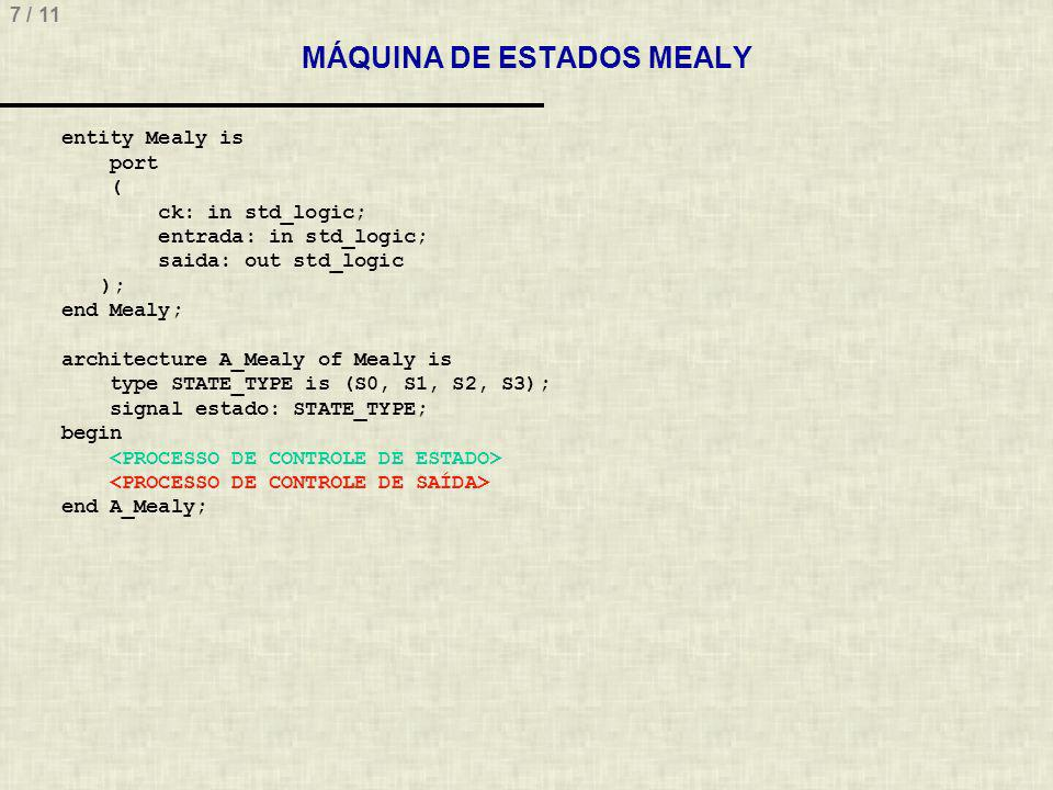 7 / 11 MÁQUINA DE ESTADOS MEALY entity Mealy is port ( ck: in std_logic; entrada: in std_logic; saida: out std_logic ); end Mealy; architecture A_Mealy of Mealy is type STATE_TYPE is (S0, S1, S2, S3); signal estado: STATE_TYPE; begin end A_Mealy;