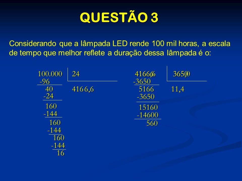 QUESTÃO 3 Considerando que a lâmpada LED rende 100 mil horas, a escala de tempo que melhor reflete a duração dessa lâmpada é o: 100.00024 4 -96 40166,