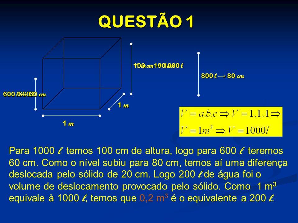 1 m = 100 cm 600 l 1 m Para 1000 l temos 100 cm de altura, logo para 600 l teremos 60 cm. Como o nível subiu para 80 cm, temos aí uma diferença desloc