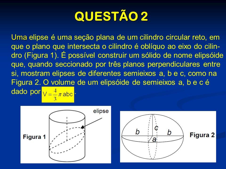 QUESTÃO 2 Uma Uma elipse é uma seção plana de um cilindro circular reto, em que o plano que intersecta o cilindro é oblíquo ao eixo do cilin- dro (Fig