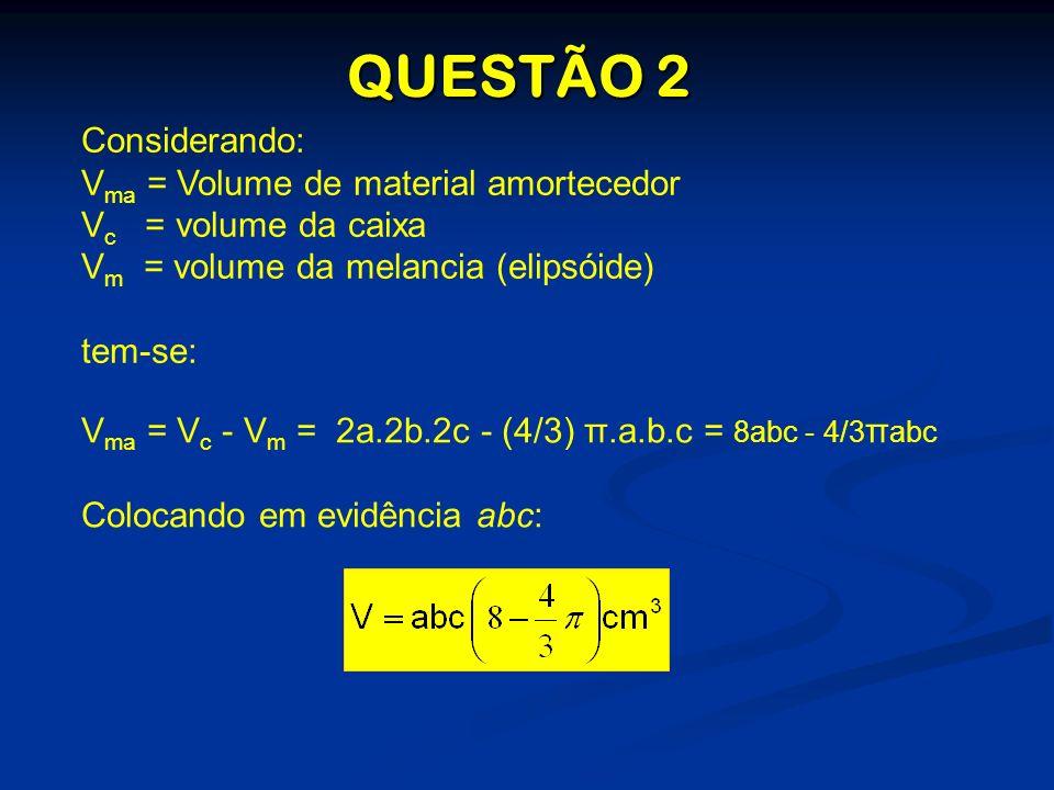 QUESTÃO 2 Considerando: V ma = Volume de material amortecedor V c = volume da caixa V m = volume da melancia (elipsóide) tem-se: V ma = V c - V m = 2a