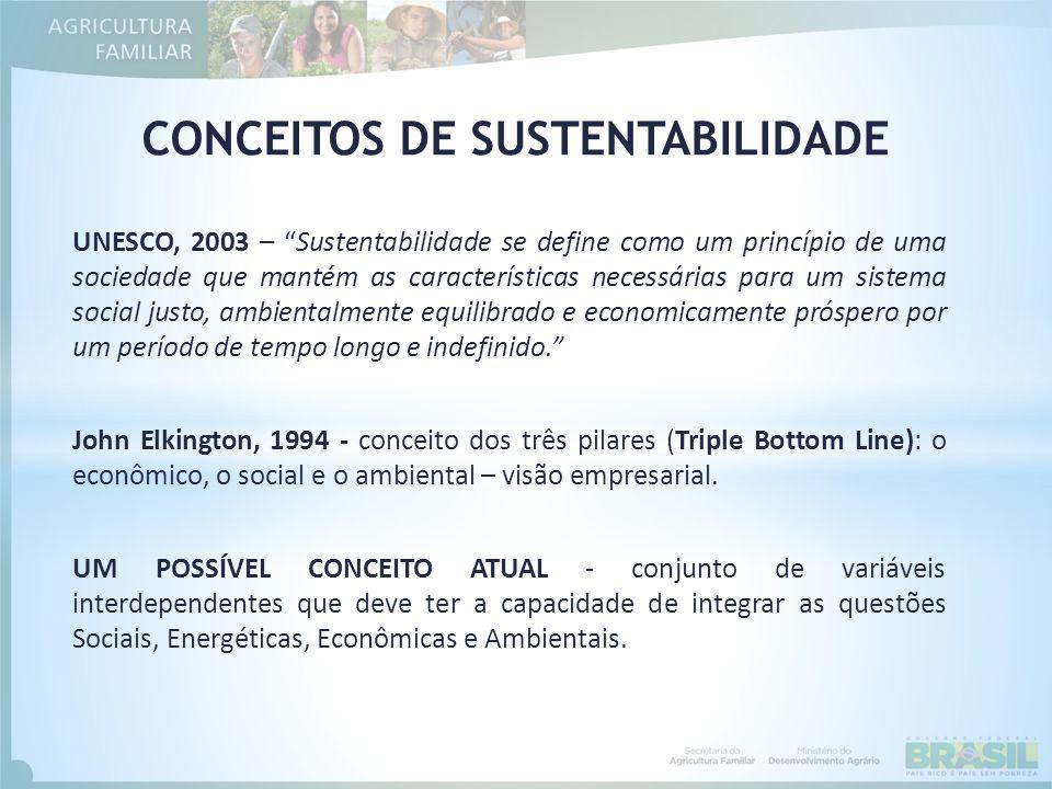 CONCEITOS DE SUSTENTABILIDADE UNESCO, 2003 – Sustentabilidade se define como um princípio de uma sociedade que mantém as características necessárias p