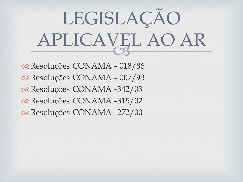 Resoluções CONAMA – 018/86 Resoluções CONAMA – 007/93 Resoluções CONAMA –342/03 Resoluções CONAMA –315/02 Resoluções CONAMA –272/00 LEGISLAÇÃO APLICAVEL AO AR