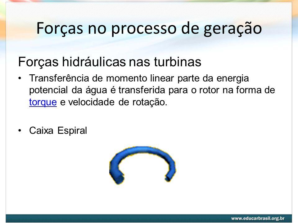 Forças no processo de geração Forças hidráulicas nas turbinas Transferência de momento linear parte da energia potencial da água é transferida para o