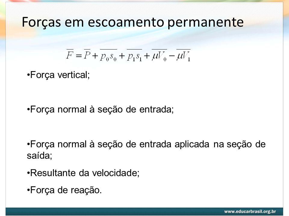 Forças em escoamento permanente Força vertical; Força normal à seção de entrada; Força normal à seção de entrada aplicada na seção de saída; Resultant