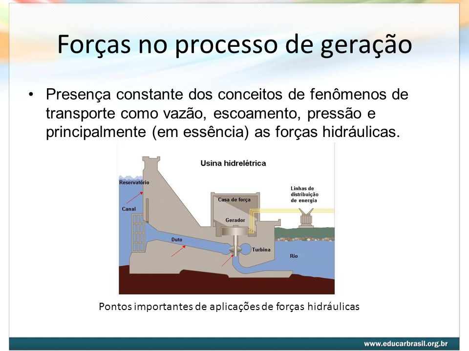 Forças no processo de geração Presença constante dos conceitos de fenômenos de transporte como vazão, escoamento, pressão e principalmente (em essênci