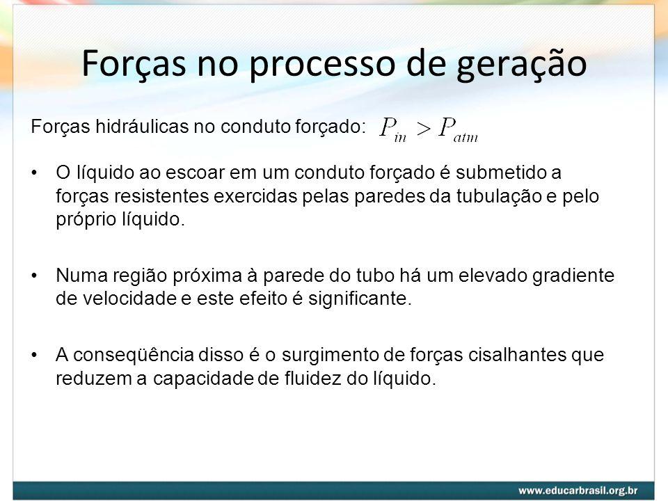 Forças no processo de geração A magnitude dessas forças no escoamento implica na dissipação de energia.