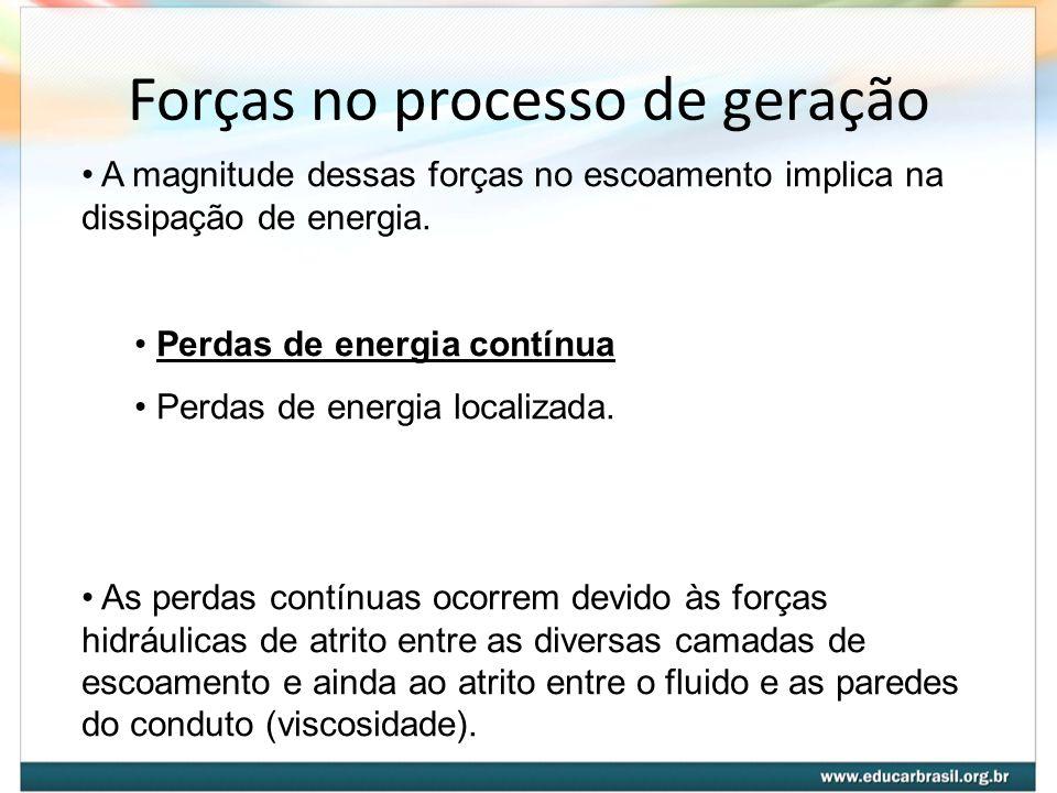 Forças no processo de geração A magnitude dessas forças no escoamento implica na dissipação de energia. Perdas de energia contínua Perdas de energia l