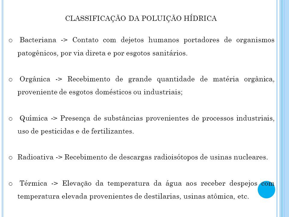 CLASSIFICAÇÃO DA POLUIÇÃO HÍDRICA o Bacteriana -> Contato com dejetos humanos portadores de organismos patogênicos, por via direta e por esgotos sanit