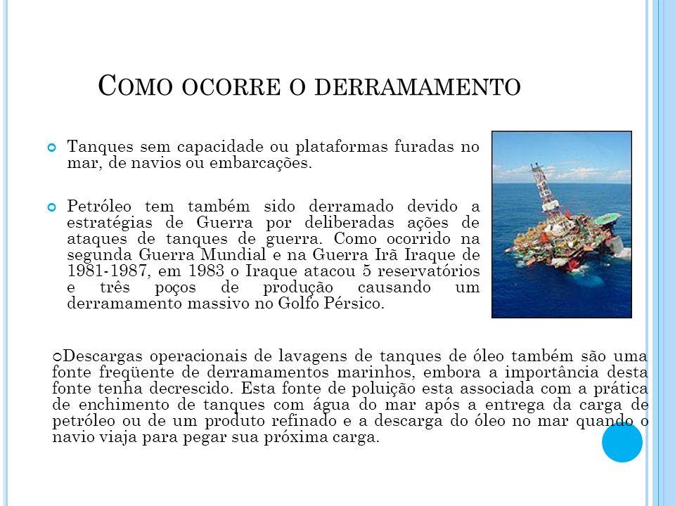 C OMO OCORRE O DERRAMAMENTO Tanques sem capacidade ou plataformas furadas no mar, de navios ou embarcações. Petróleo tem também sido derramado devido