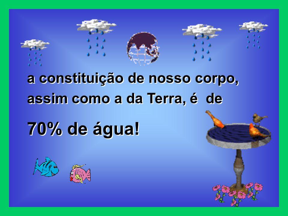 a constituição de nosso corpo, assim como a da Terra, é de 70% de água.