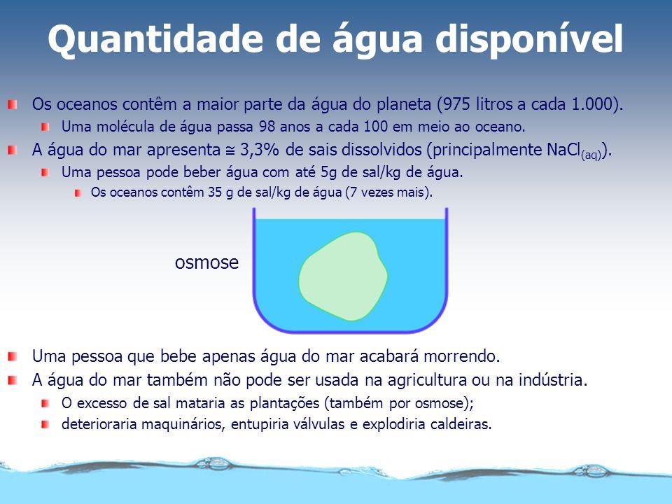 Quantidade de água disponível Os oceanos contêm a maior parte da água do planeta (975 litros a cada 1.000). Uma molécula de água passa 98 anos a cada
