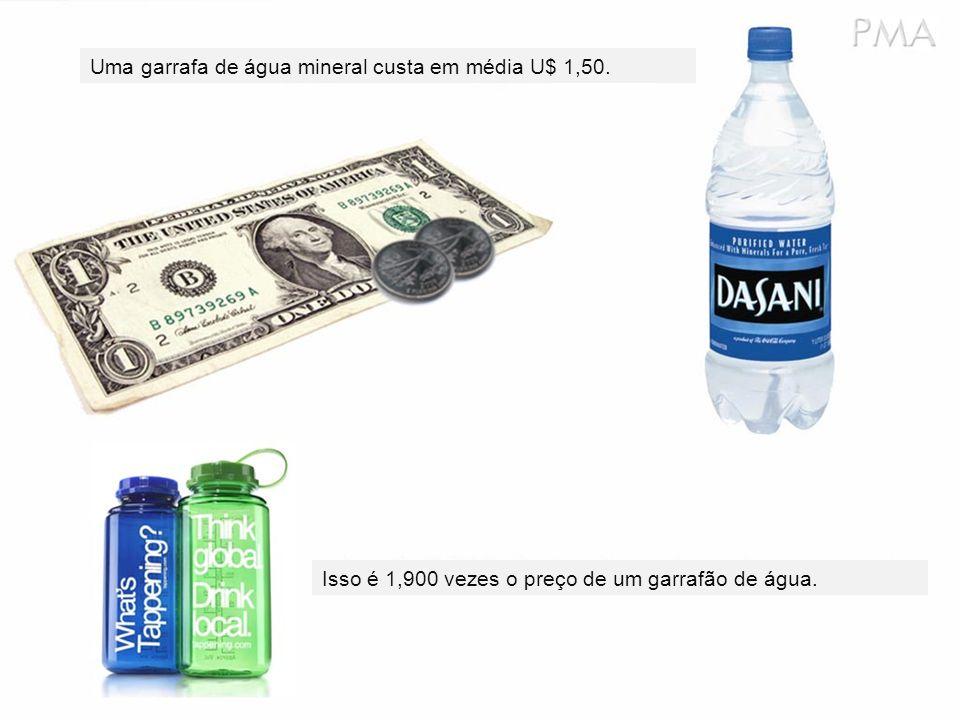 Carteira Saúde Meio Ambiente Um cidadão gasta em média U$400,00 por ano em água mineral engarrfada.