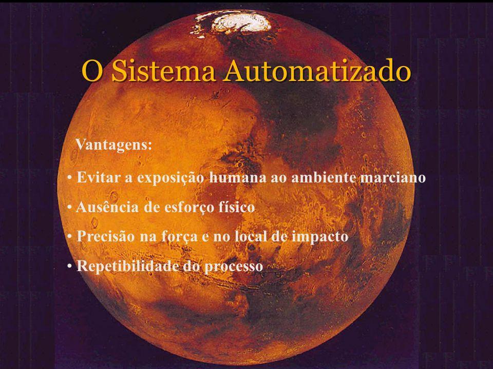 O Sistema Automatizado Vantagens: Evitar a exposição humana ao ambiente marciano Ausência de esforço físico Precisão na força e no local de impacto Re