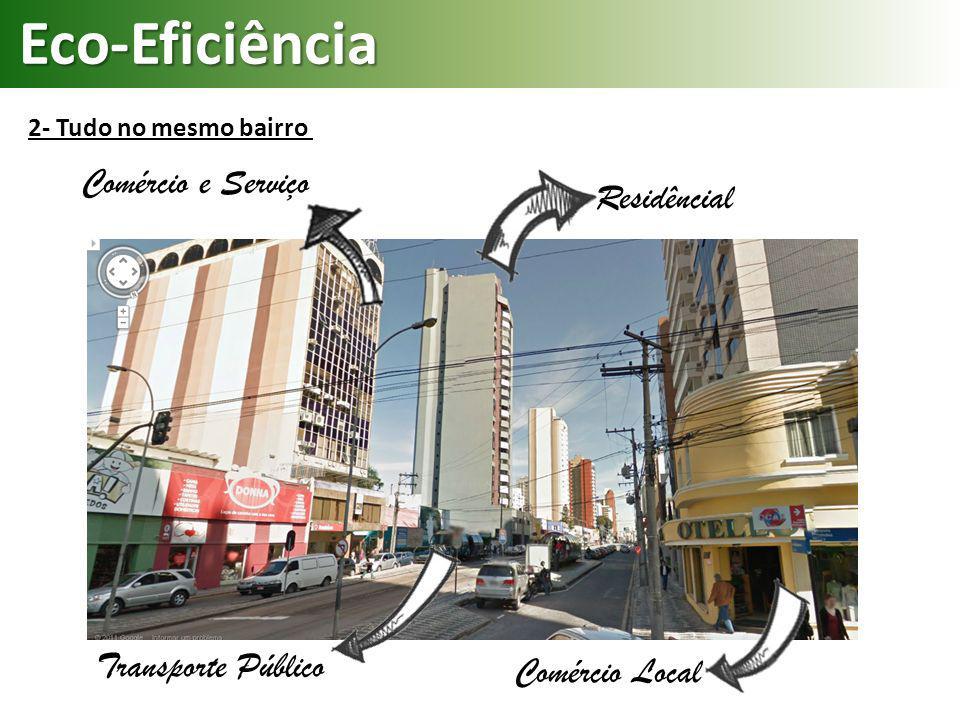 Eco-Eficiência 2- Tudo no mesmo bairro Comércio Local Comércio e Serviço Residêncial Transporte Público