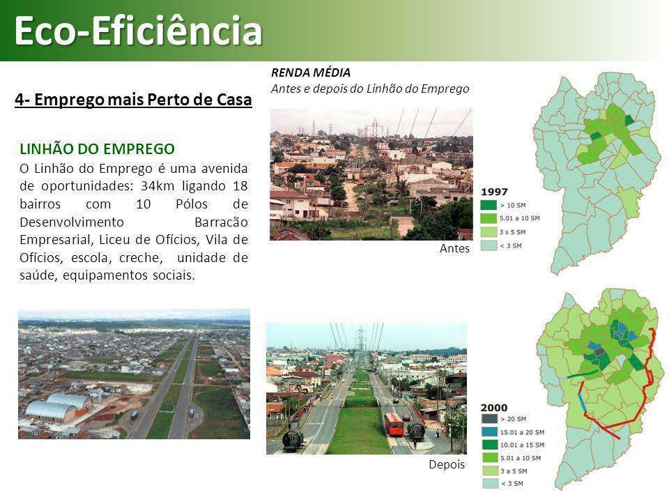 Eco-Eficiência 4- Emprego mais Perto de Casa LINHÃO DO EMPREGO O Linhão do Emprego é uma avenida de oportunidades: 34km ligando 18 bairros com 10 Pólo
