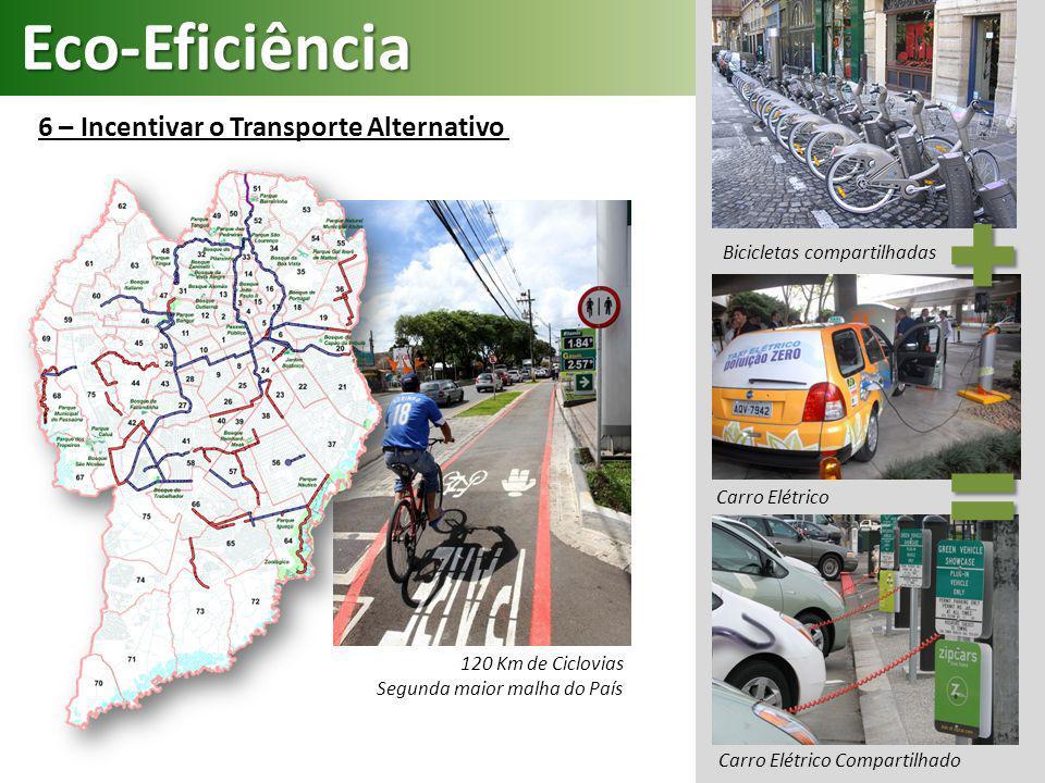 Eco-Eficiência 6 – Incentivar o Transporte Alternativo 120 Km de Ciclovias Segunda maior malha do País Carro Elétrico Carro Elétrico Compartilhado = B