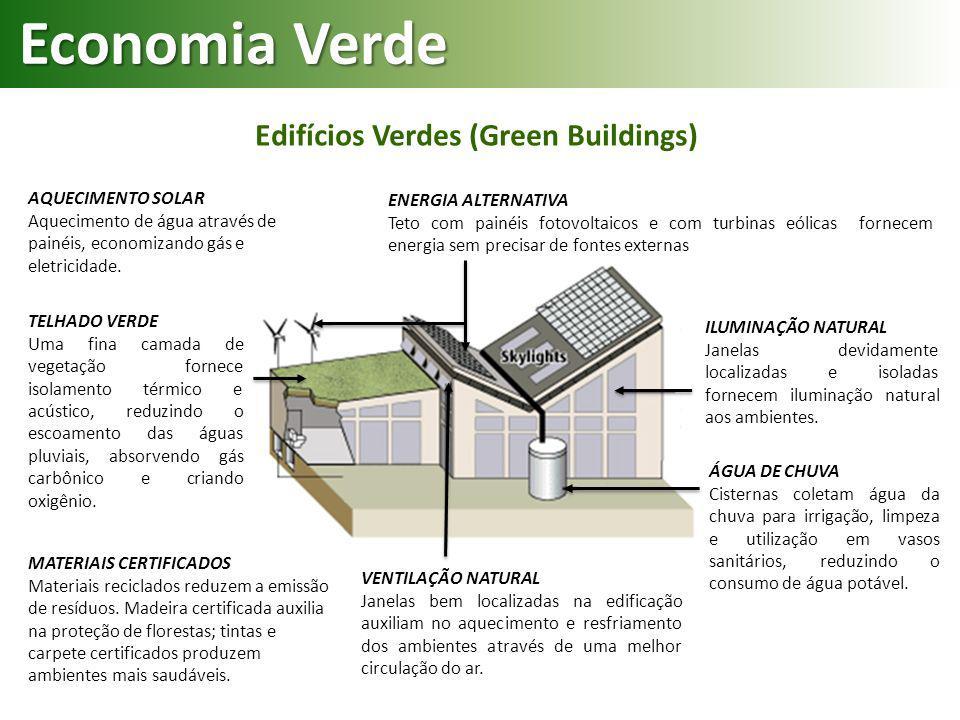 Economia Verde Edifícios Verdes (Green Buildings) VENTILAÇÃO NATURAL Janelas bem localizadas na edificação auxiliam no aquecimento e resfriamento dos