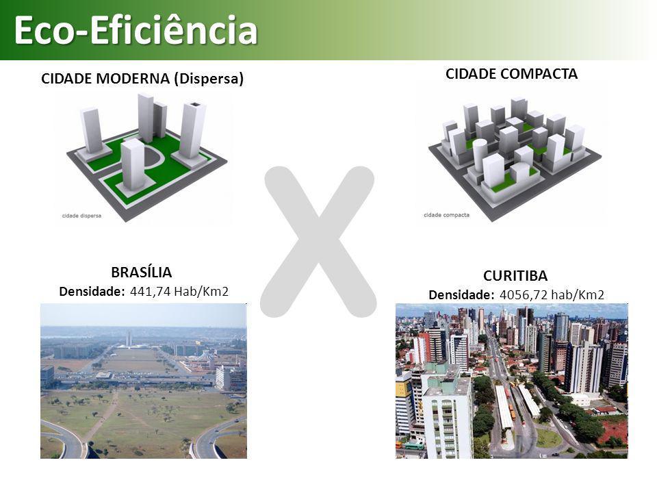 Economia Verde Edifícios Verdes (Green Buildings) VENTILAÇÃO NATURAL Janelas bem localizadas na edificação auxiliam no aquecimento e resfriamento dos ambientes através de uma melhor circulação do ar.