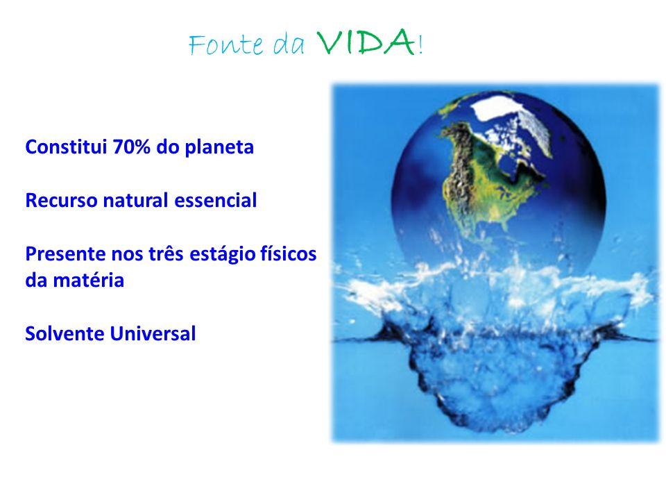 Fonte da VIDA ! Constitui 70% do planeta Recurso natural essencial Presente nos três estágio físicos da matéria Solvente Universal