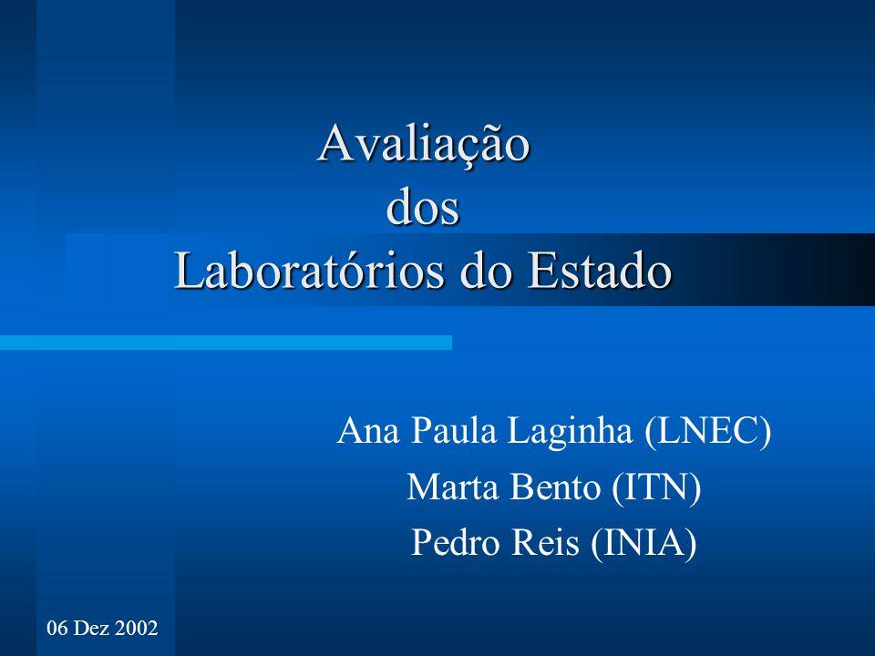 Avaliação dos Laboratórios do Estado Ana Paula Laginha (LNEC) Marta Bento (ITN) Pedro Reis (INIA) 06 Dez 2002