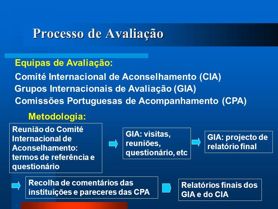 Processo de Avaliação Comité Internacional de Aconselhamento (CIA) Grupos Internacionais de Avaliação (GIA) Comissões Portuguesas de Acompanhamento (C
