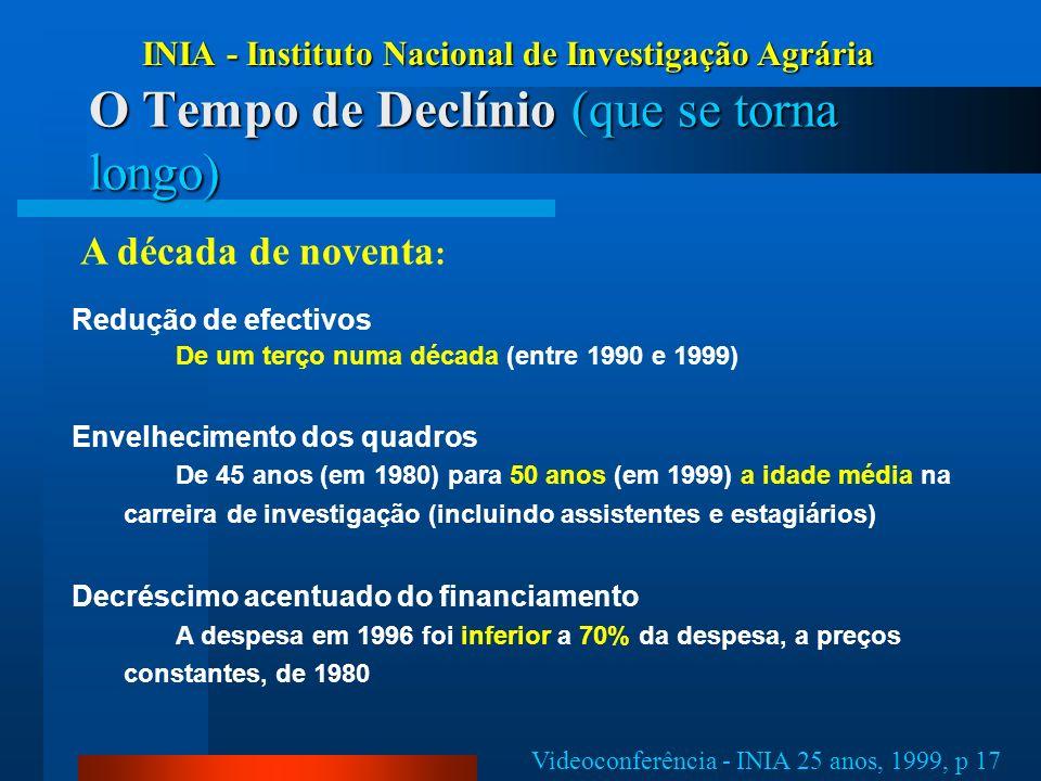O Tempo de Declínio (que se torna longo) A década de noventa : INIA - Instituto Nacional de Investigação Agrária Videoconferência - INIA 25 anos, 1999