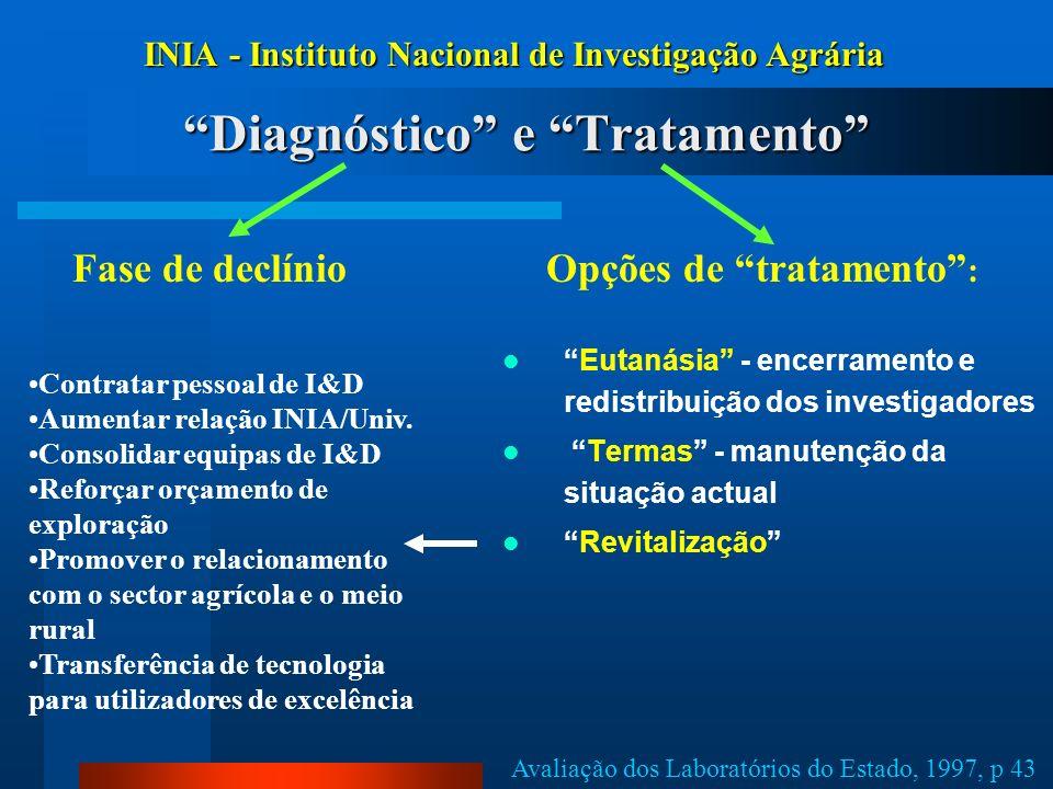 Diagnóstico e Tratamento Eutanásia - encerramento e redistribuição dos investigadores Termas - manutenção da situação actual Revitalização Fase de dec