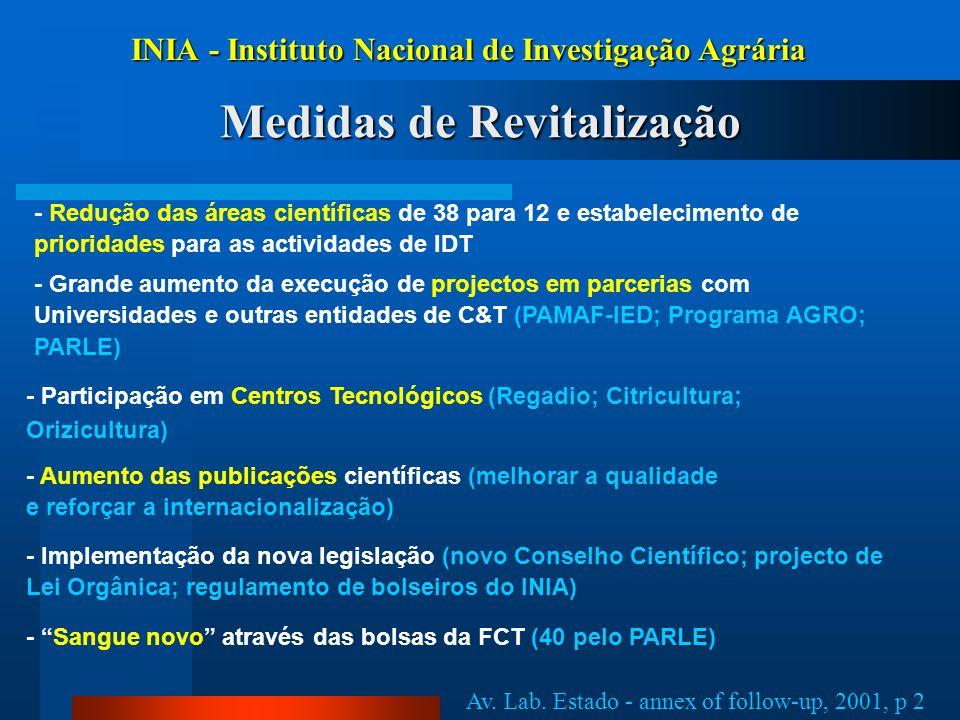 Medidas de Revitalização INIA - Instituto Nacional de Investigação Agrária Av. Lab. Estado - annex of follow-up, 2001, p 2 - Redução das áreas científ