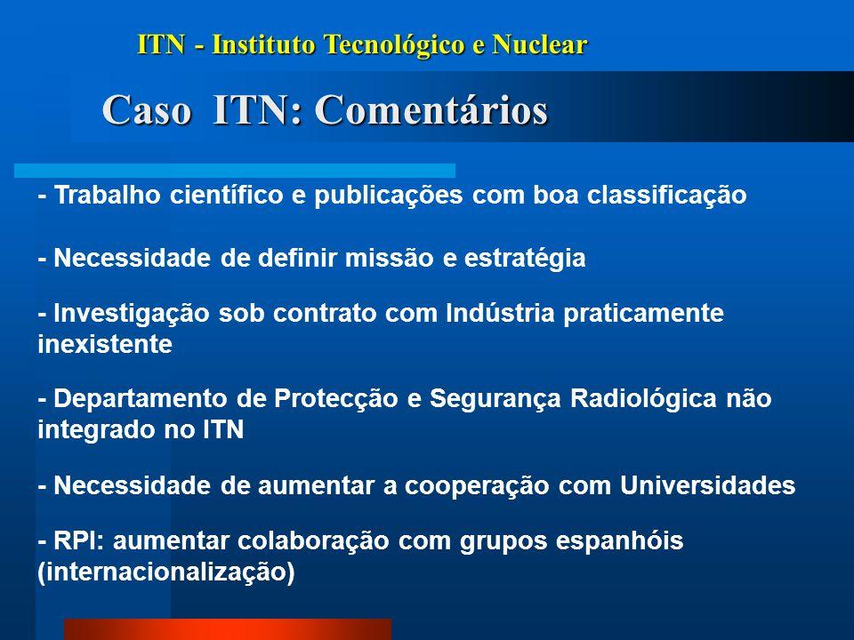 ITN - Instituto Tecnológico e Nuclear Caso ITN: Comentários - Trabalho científico e publicações com boa classificação - Investigação sob contrato com