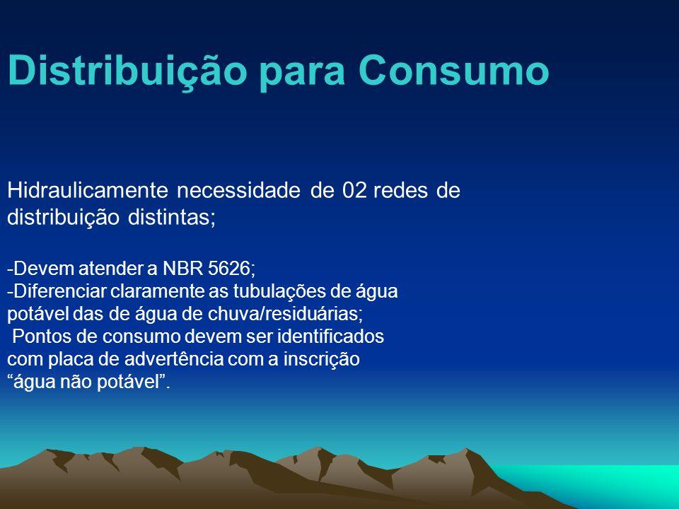 Distribuição para Consumo Hidraulicamente necessidade de 02 redes de distribuição distintas; -Devem atender a NBR 5626; -Diferenciar claramente as tub