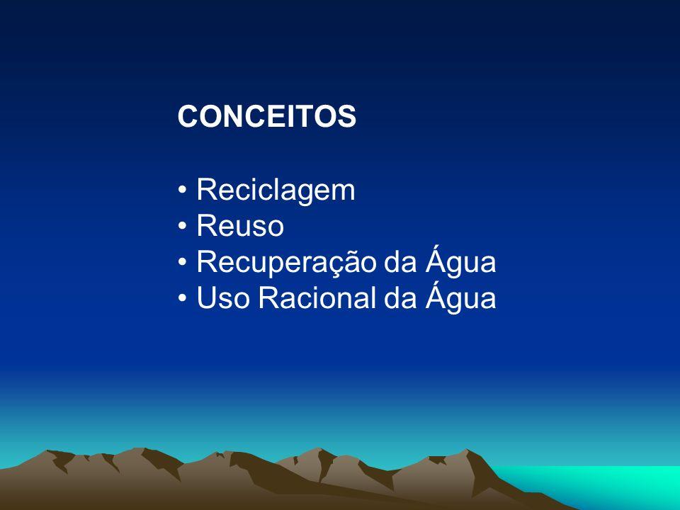 CONCEITOS Reciclagem Reuso Recuperação da Água Uso Racional da Água