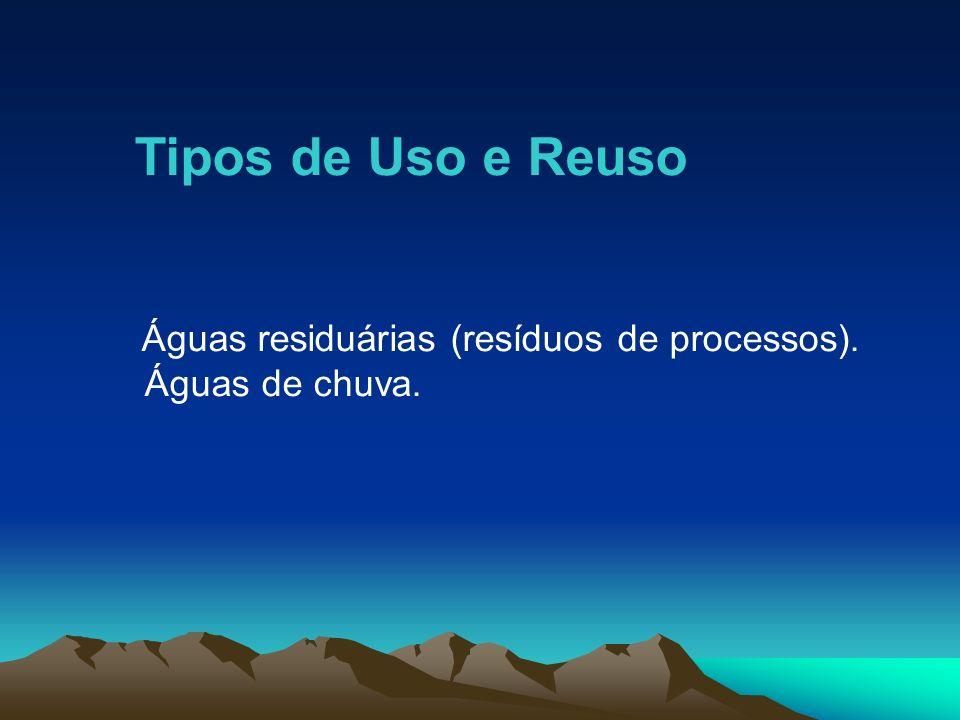 Tipos de Uso e Reuso Águas residuárias (resíduos de processos). Águas de chuva.