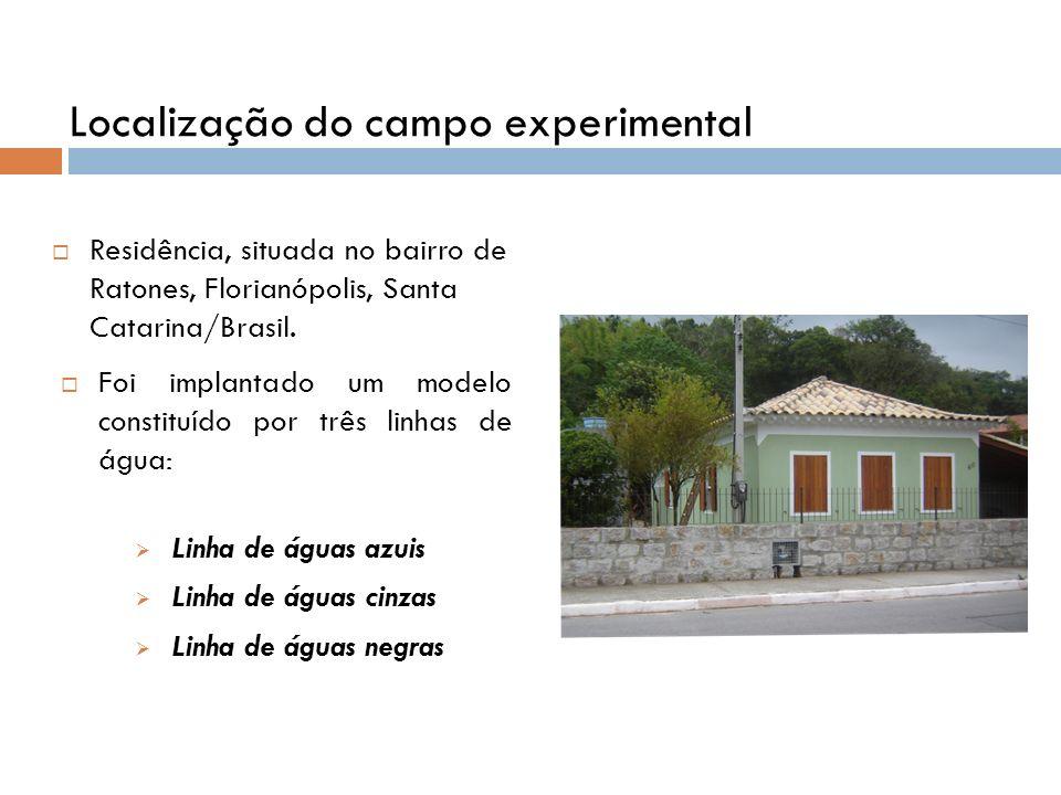 Localização do campo experimental Residência, situada no bairro de Ratones, Florianópolis, Santa Catarina/Brasil. Foi implantado um modelo constituído