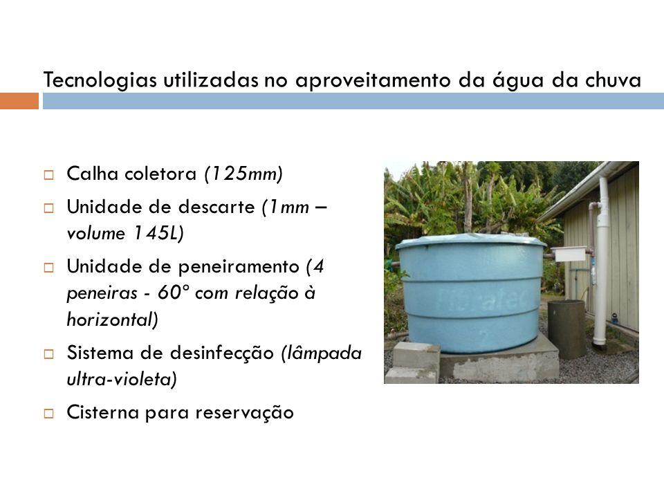 Tecnologias utilizadas no aproveitamento da água da chuva Calha coletora (125mm) Unidade de descarte (1mm – volume 145L) Unidade de peneiramento (4 pe