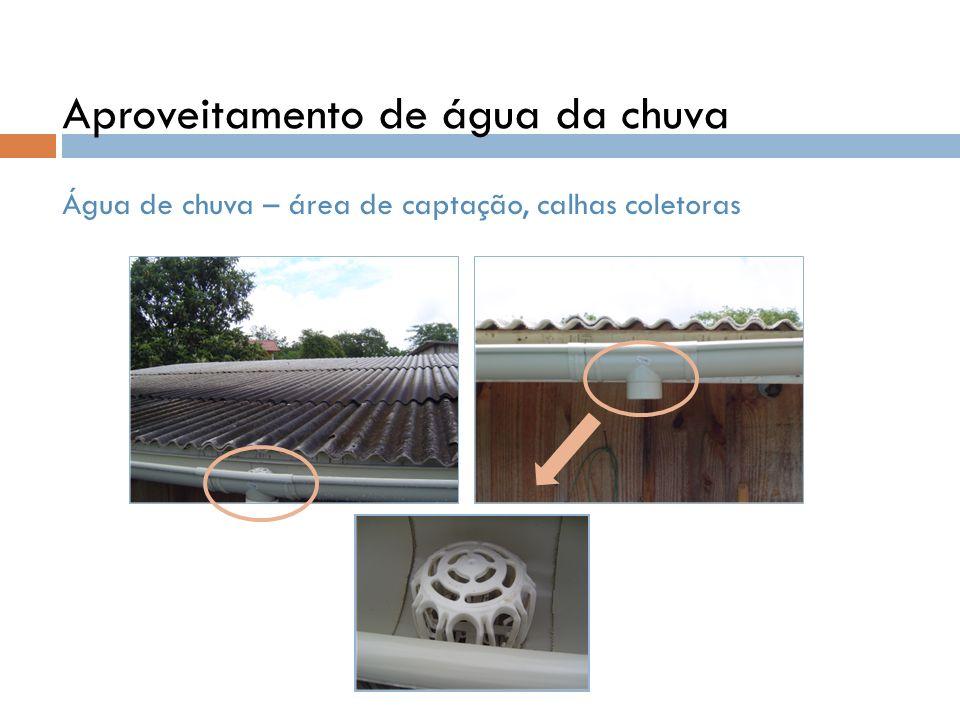 Aproveitamento de água da chuva Água de chuva – área de captação, calhas coletoras