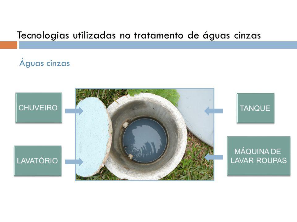 Tecnologias utilizadas no tratamento de águas cinzas Águas cinzas