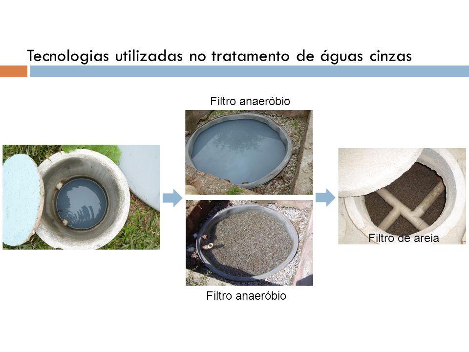 Filtro anaeróbio Filtro de areia Tecnologias utilizadas no tratamento de águas cinzas